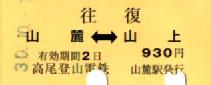 2018年10月7日 高尾登山電鉄