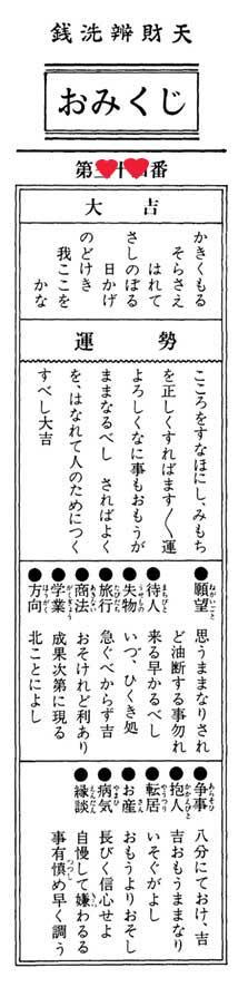 銭洗弁財天(宇賀福神社)のおみくじ