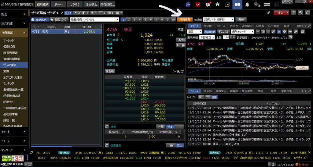 楽天証券マーケットスピード2-注目銘柄一括登録