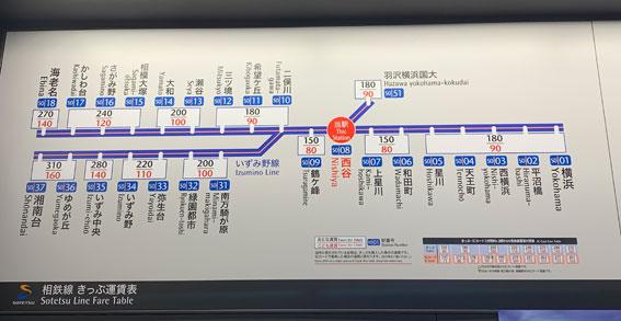 2019年11月30日 西谷駅