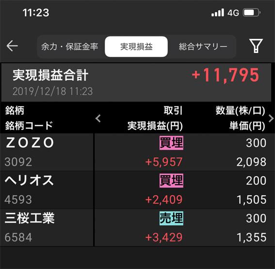 2019年12月18日 日本株デイトレード結果