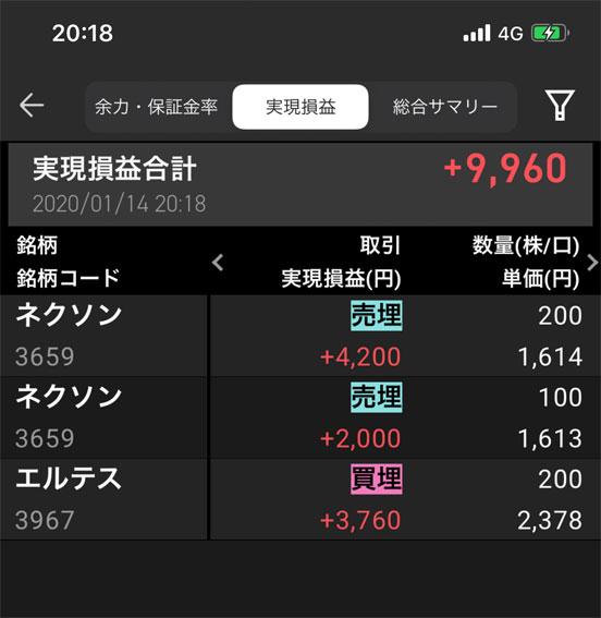 2020年1月14日 日本株デイトレード結果