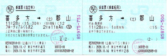 フルーティアふくしまのチケット