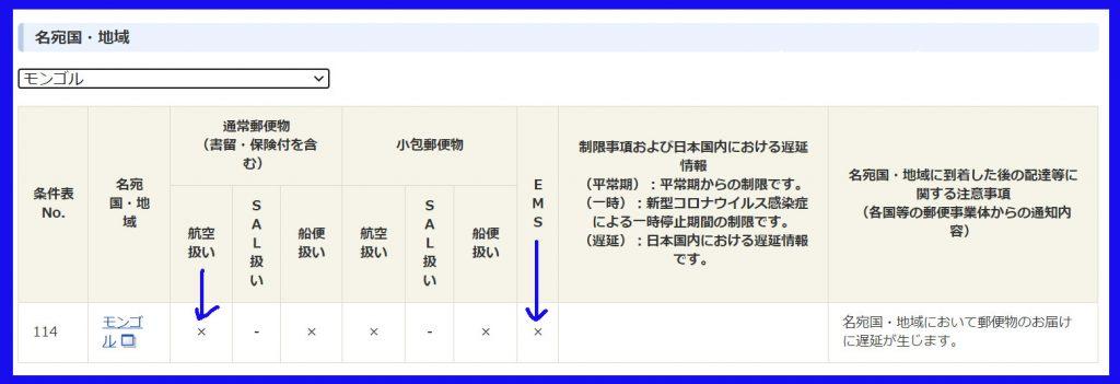 日本郵便モンゴル宛引き受け規制