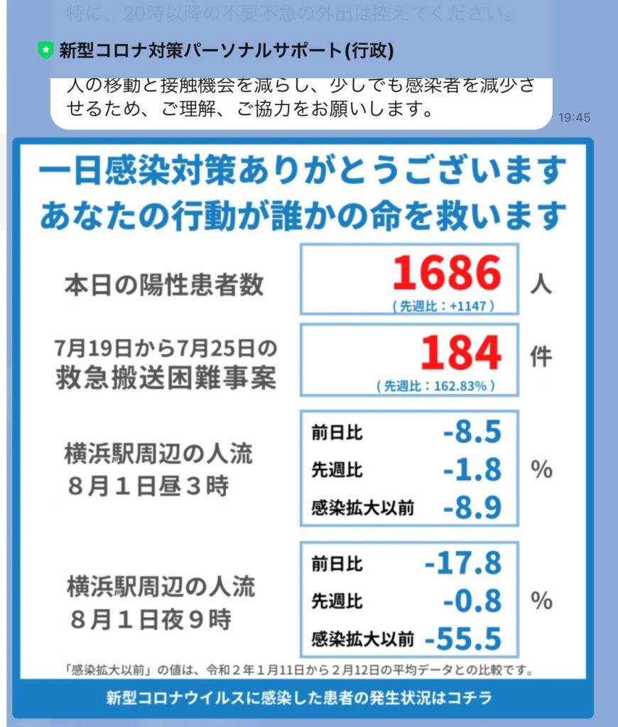 神奈川県 新型コロナ対策パーソナルサポート